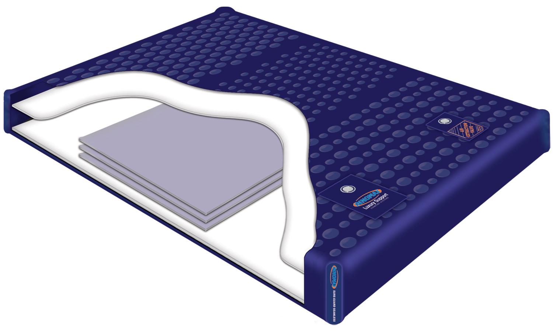 85/% Waveless Waterbed Mattress Only